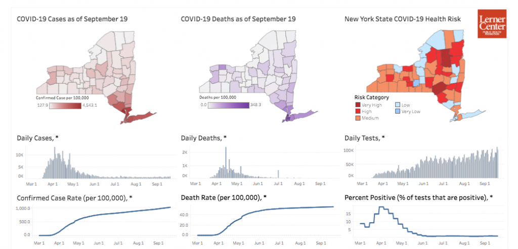 COVID19 NYS County Tracker for week of 9/19/2020